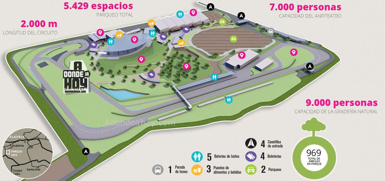 La Guacima es ahora Parque Viva